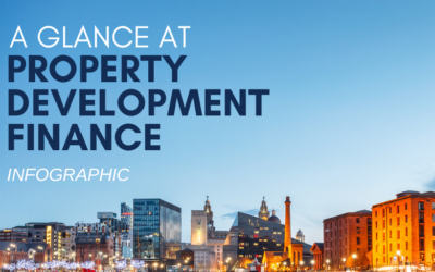 Infographic: A Glance at Property Development Finance