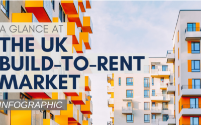 Infographic: A Glance at The UK Build to Rent Market